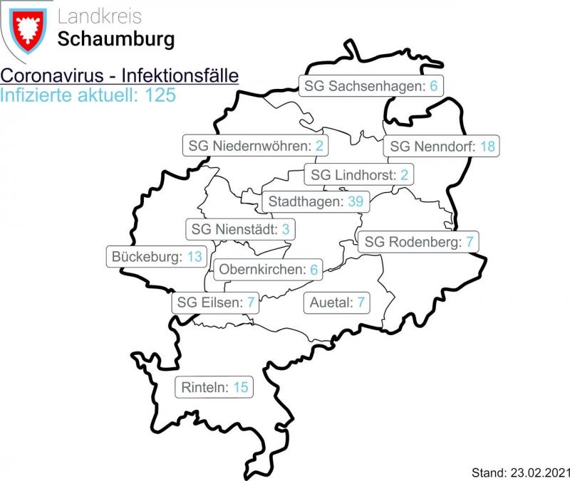 ©2021 Schaumburger Wochenblatt