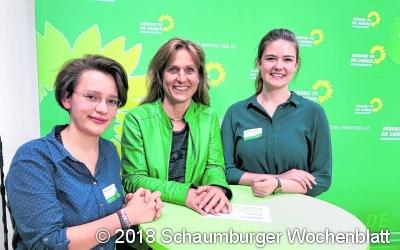 Speed-Dating mit Grünen-Politikern