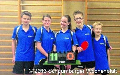 Der TTC Wölpinghausen schafft Staffelmeisterschaft