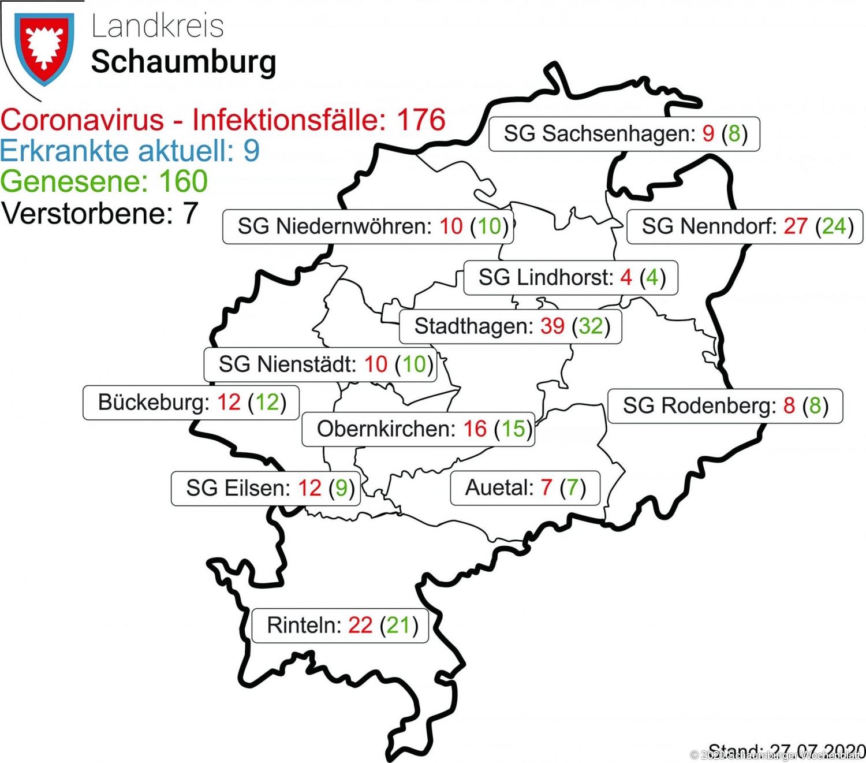 Infektionszahlen Niedersachsen